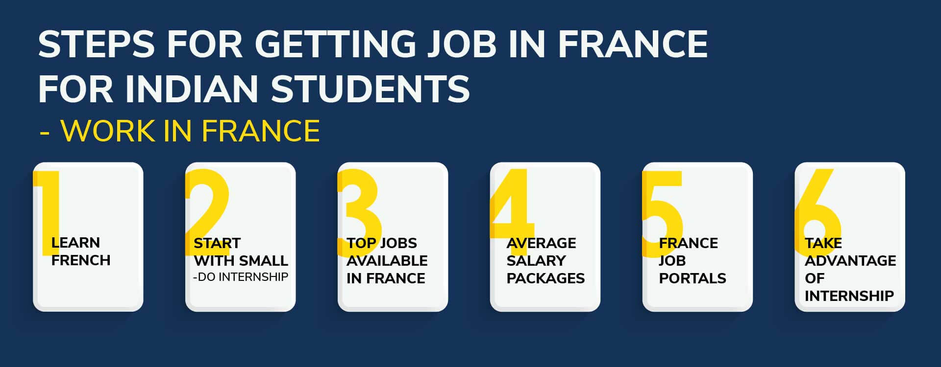 Steps For Getting Job In France For Indian Students Work In France