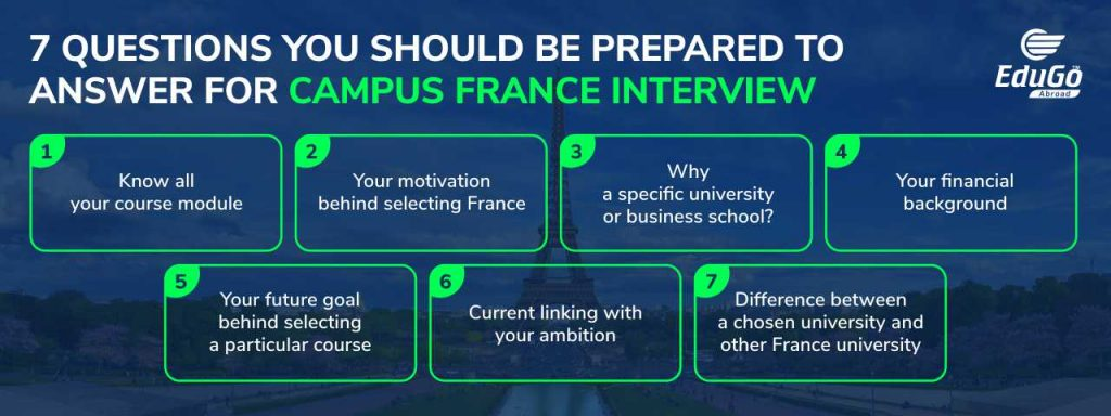Top 7 Questions and Answers For Campus France Interview Get Your Study Visa With Ease